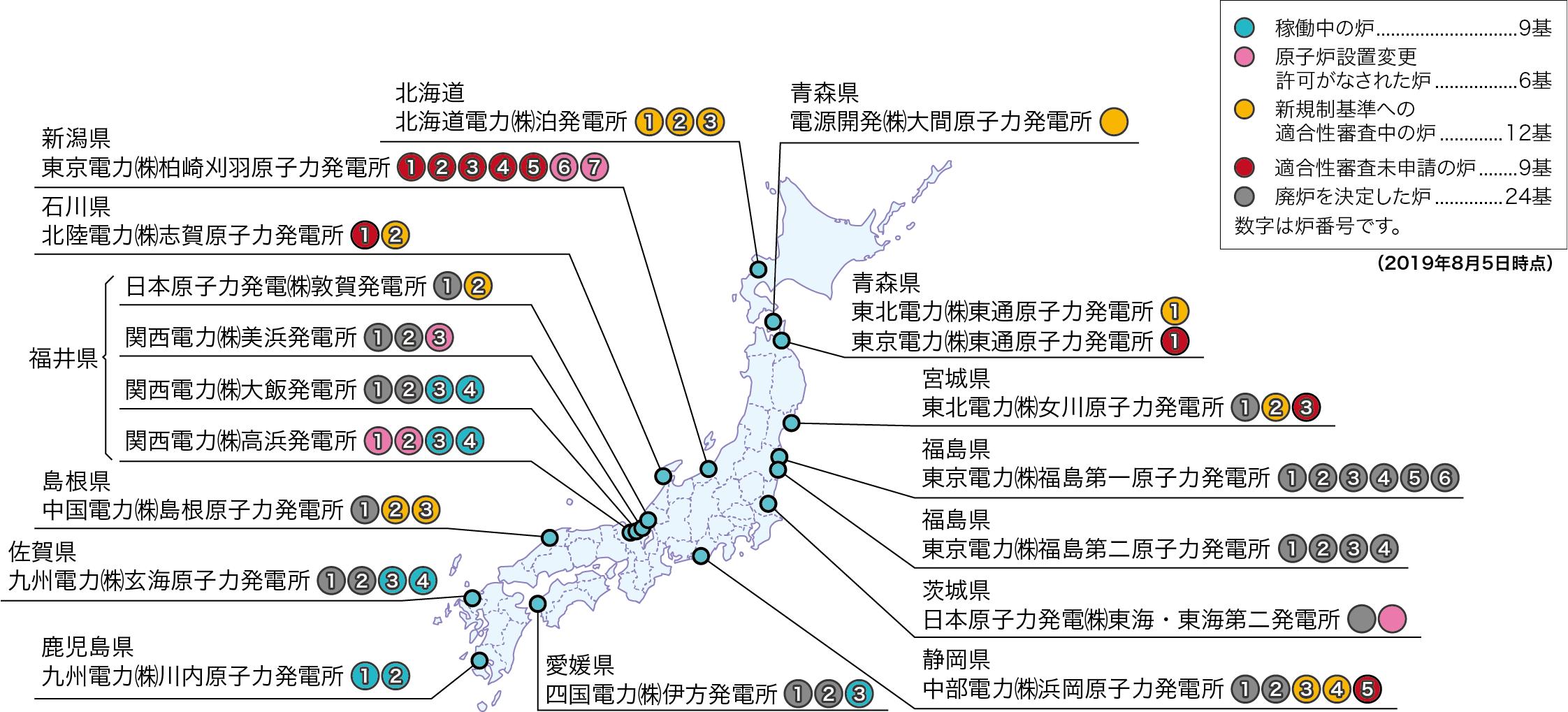 日本の原子力発電所稼働状況